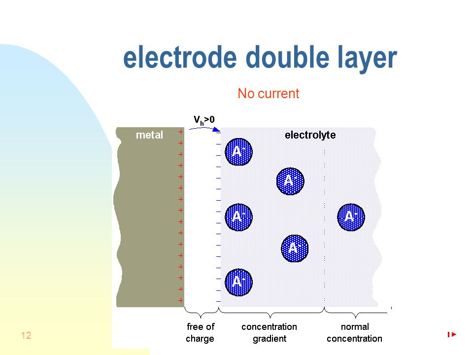 12 electrode double layer No current