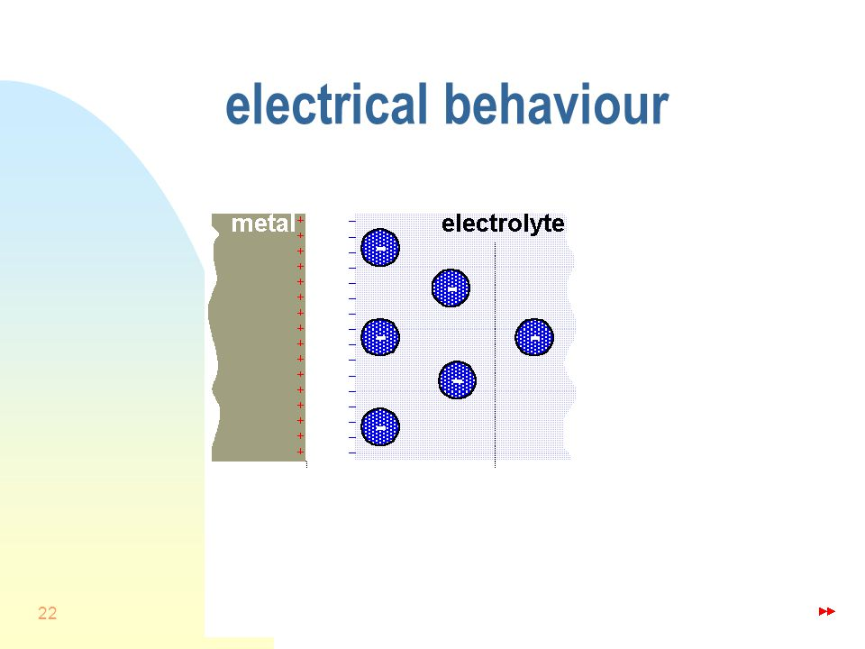 22 electrical behaviour equivalent circuit