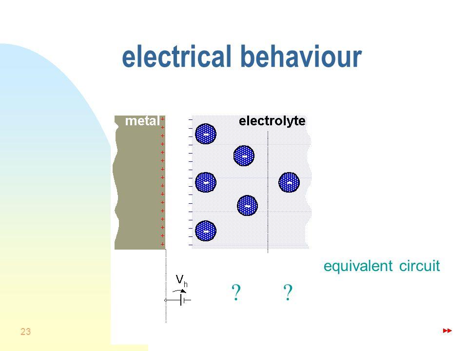 23 electrical behaviour equivalent circuit