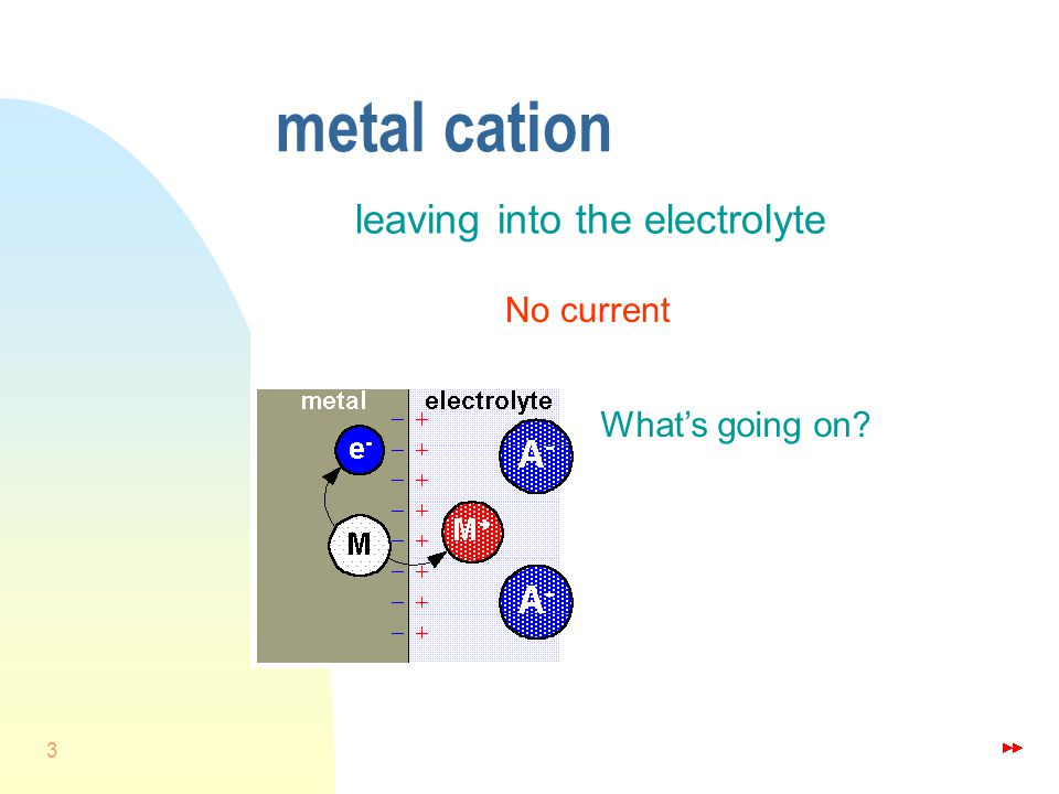 3 metal cation No current What's going on? leaving into the electrolyte
