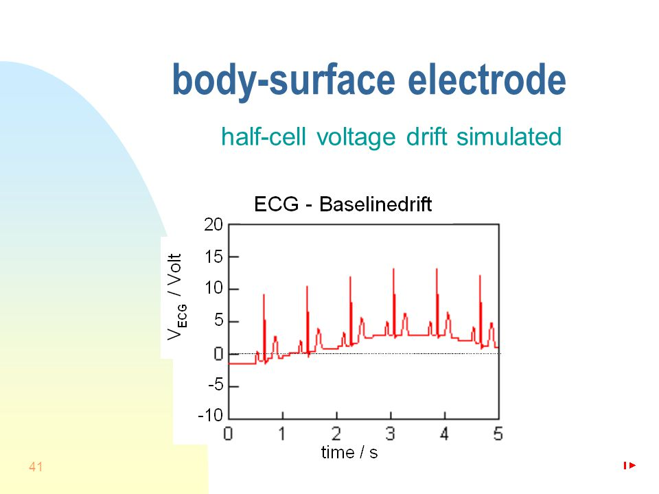 41 body-surface electrode half-cell voltage drift simulated