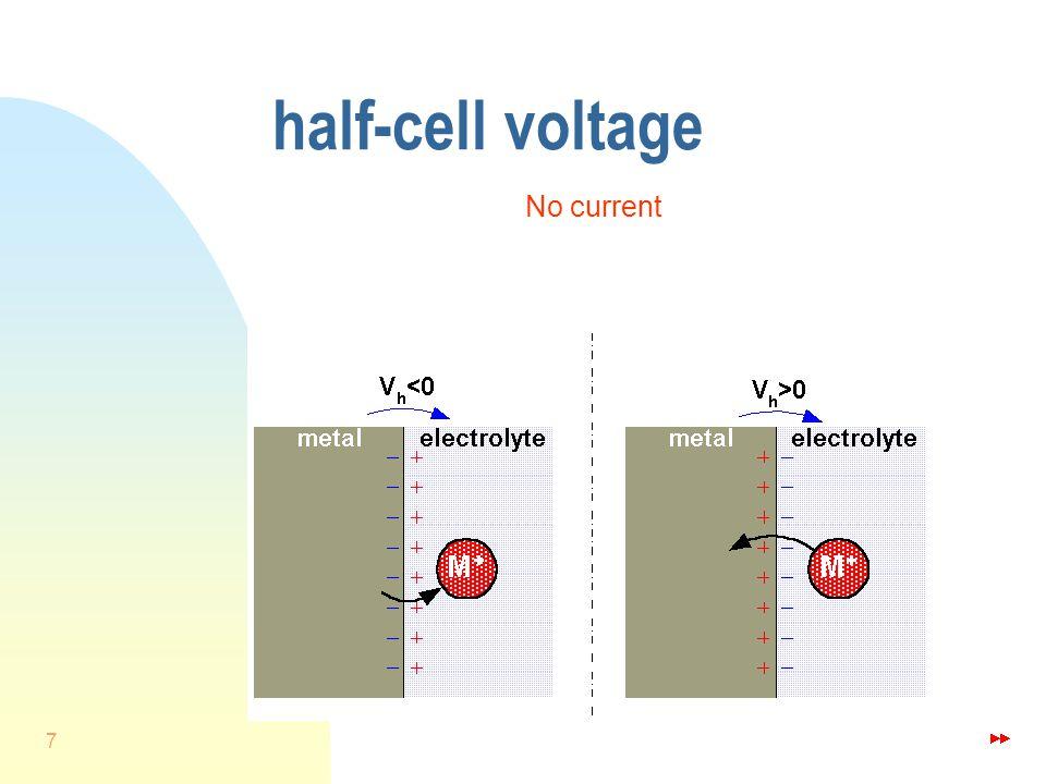 7 half-cell voltage No current