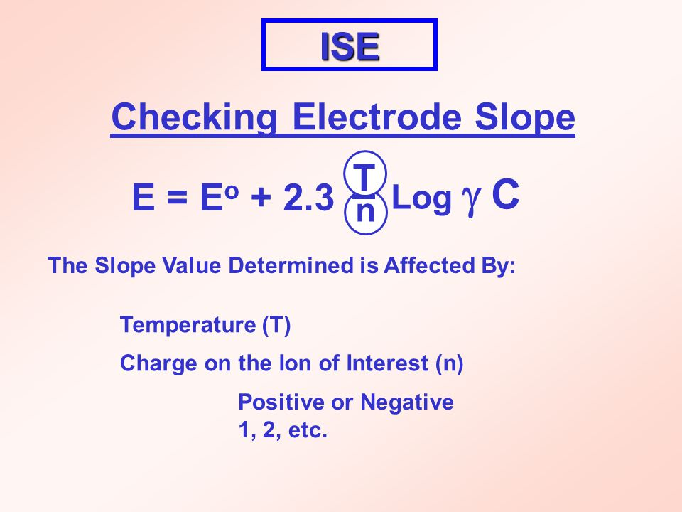 ISE Checking Electrode Slope The Slope Value Determined is Affected By: Charge on the Ion of Interest (n) Temperature (T) E = E o + 2.3 T Log  C n Positive or Negative 1, 2, etc.