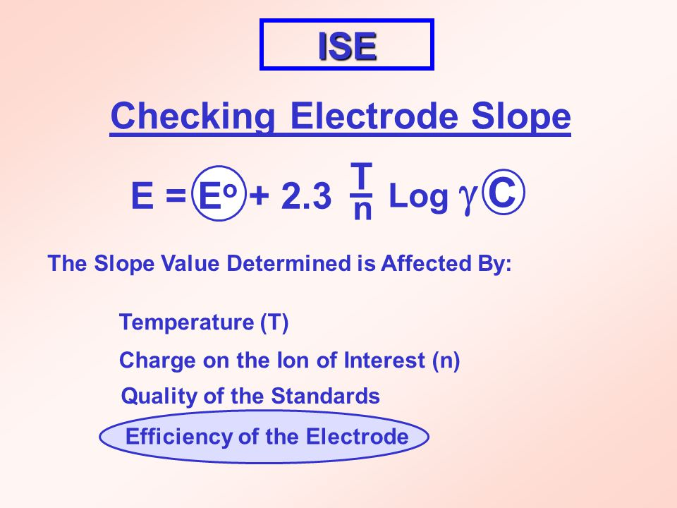 ISE Checking Electrode Slope The Slope Value Determined is Affected By: Charge on the Ion of Interest (n) Temperature (T) Quality of the Standards E = E o + 2.3 T Log  C n Efficiency of the Electrode