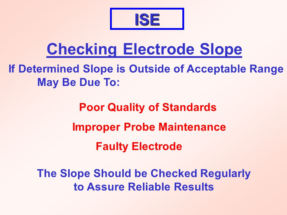 ISE Checking Electrode Slope If Determined Slope is Outside of Acceptable Range May Be Due To: Improper Probe Maintenance Poor Quality of Standards Faulty Electrode The Slope Should be Checked Regularly to Assure Reliable Results
