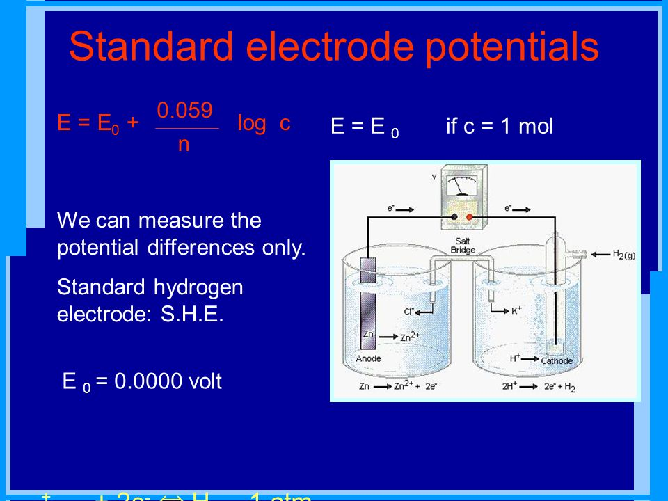 Standard electrode potentials E = E 0 + log c 0.059 n E = E 0 if c = 1 mol We can measure the potential differences only.