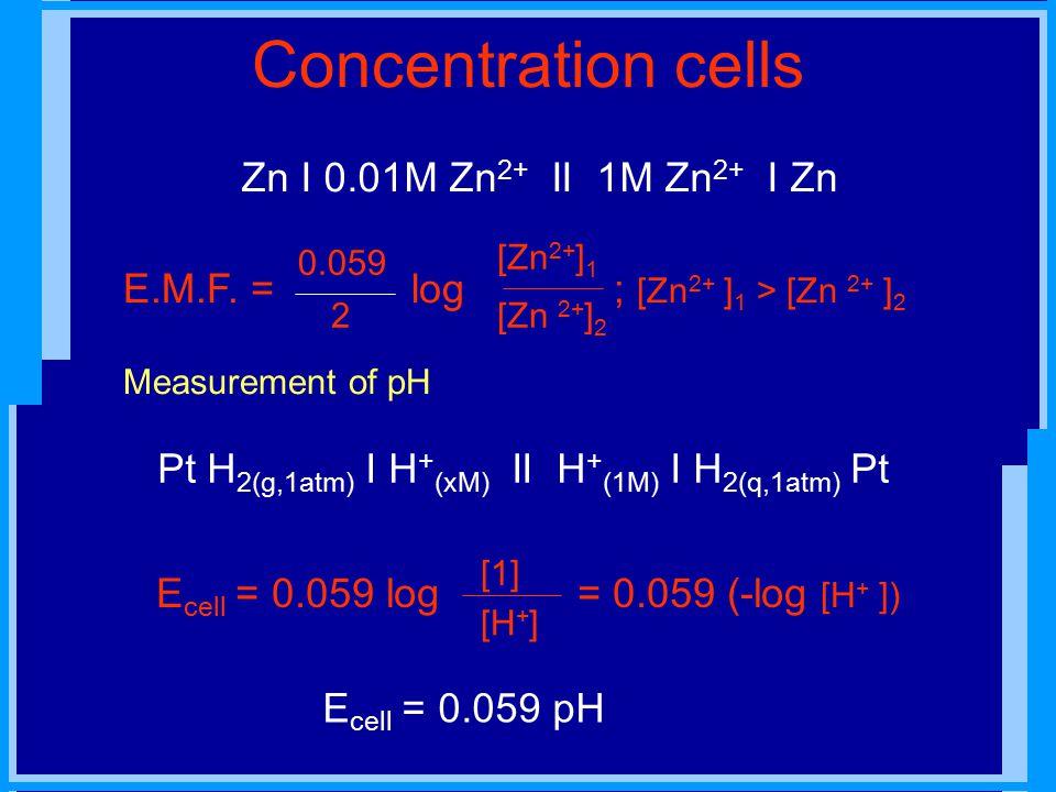 Concentration cells Zn I 0.01M Zn 2+ II 1M Zn 2+ I Zn E.M.F.