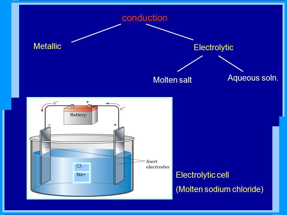 conduction Cl- Na+ Metallic Electrolytic Molten salt Aqueous soln.