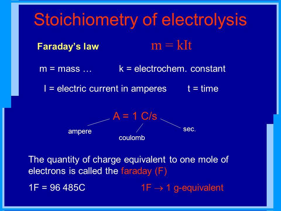 Stoichiometry of electrolysis Faraday's law m = kIt m = mass …k = electrochem.
