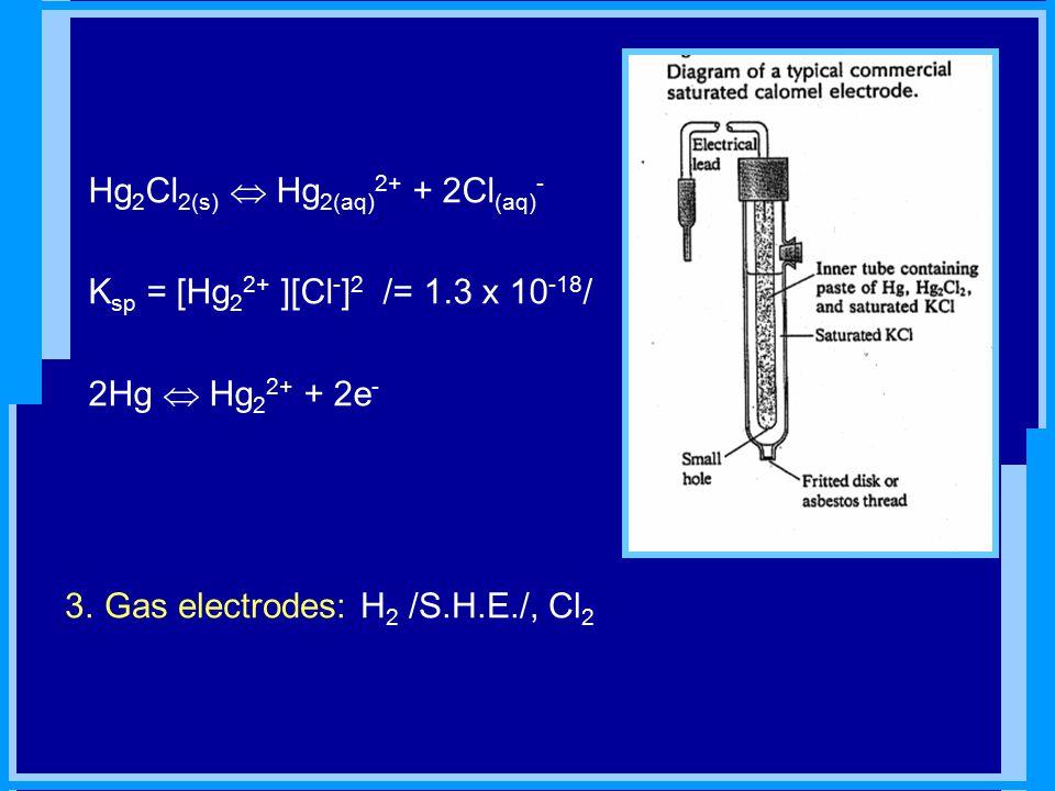 Hg 2 Cl 2(s)  Hg 2(aq) 2+ + 2Cl (aq) - K sp = [Hg 2 2+ ][Cl - ] 2 /= 1.3 x 10 -18 / 2Hg  Hg 2 2+ + 2e - 3.Gas electrodes: H 2 /S.H.E./, Cl 2