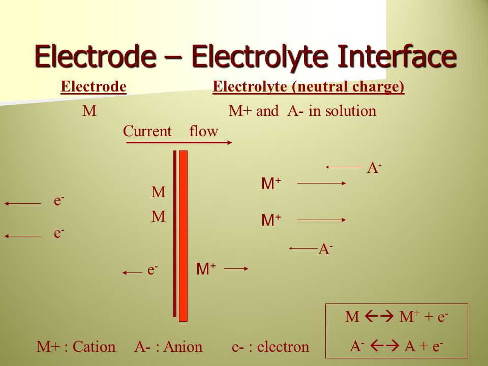 Metal Electrolyte Interface I To sense a signal a current I must flow !