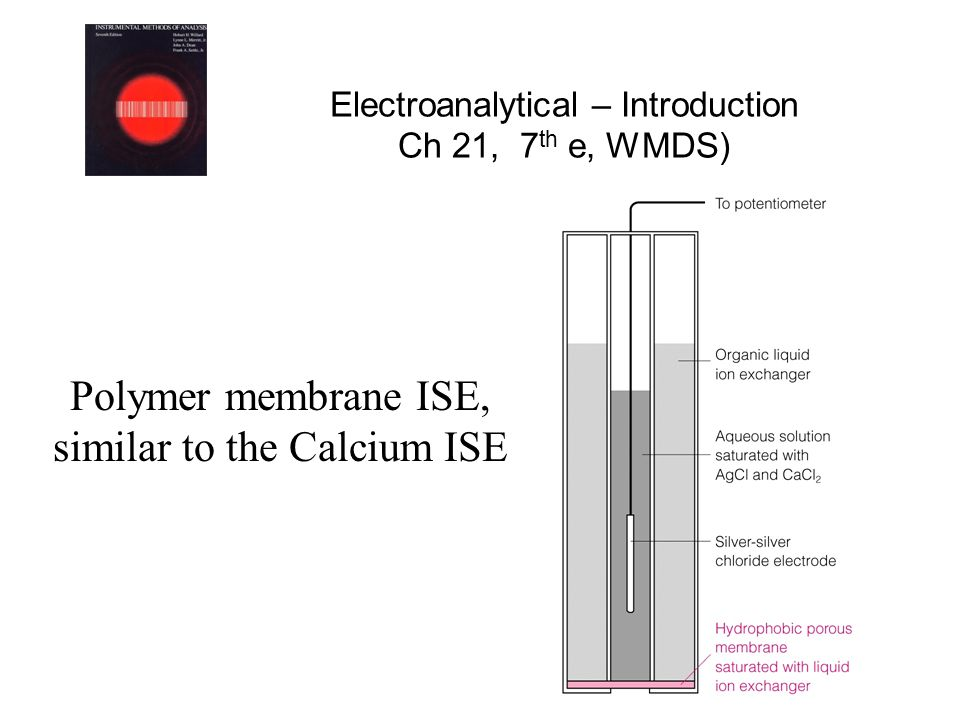 Electroanalytical – Introduction Ch 21, 7 th e, WMDS) Polymer membrane ISE, similar to the Calcium ISE