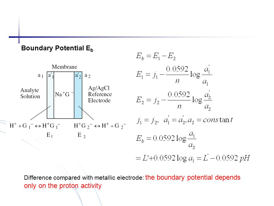 Boundary Potential E b Difference compared with metallic electrode: the boundary potential depends only on the proton activity
