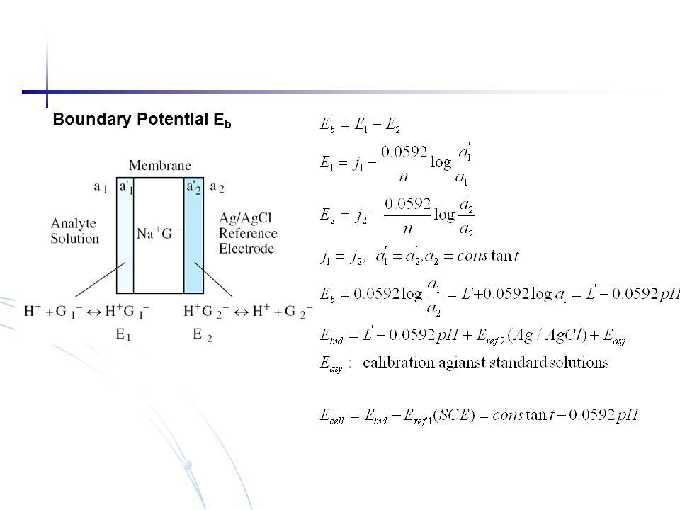 Boundary Potential E b