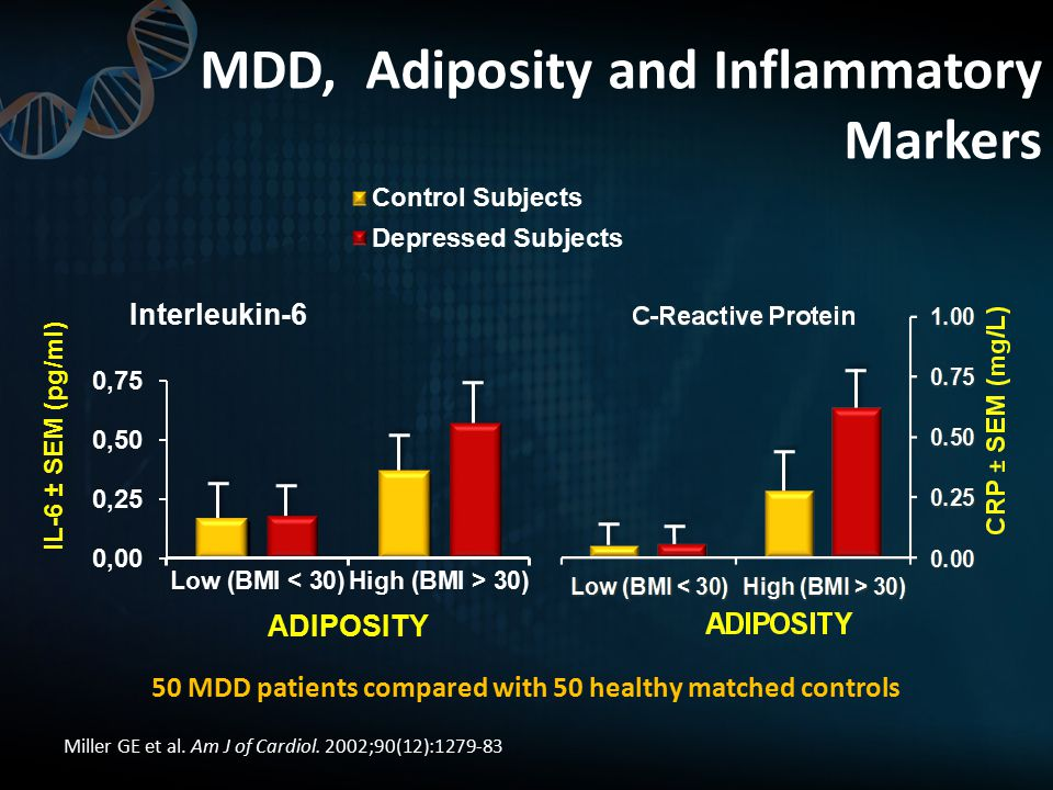 MDD, Adiposity and Inflammatory Markers Miller GE et al. Am J of Cardiol. 2002;90(12):1279-83 50 MDD patients compared with 50 healthy matched control