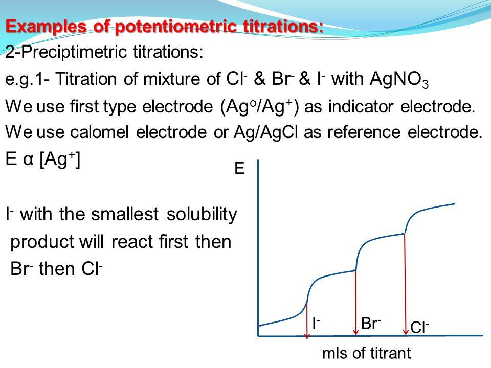 Examples of potentiometric titrations: 2-Preciptimetric titrations: e.g.1- Titration of mixture of Cl - & Br - & I - with AgNO 3 We use first type electrode (Ag o /Ag + ) as indicator electrode.