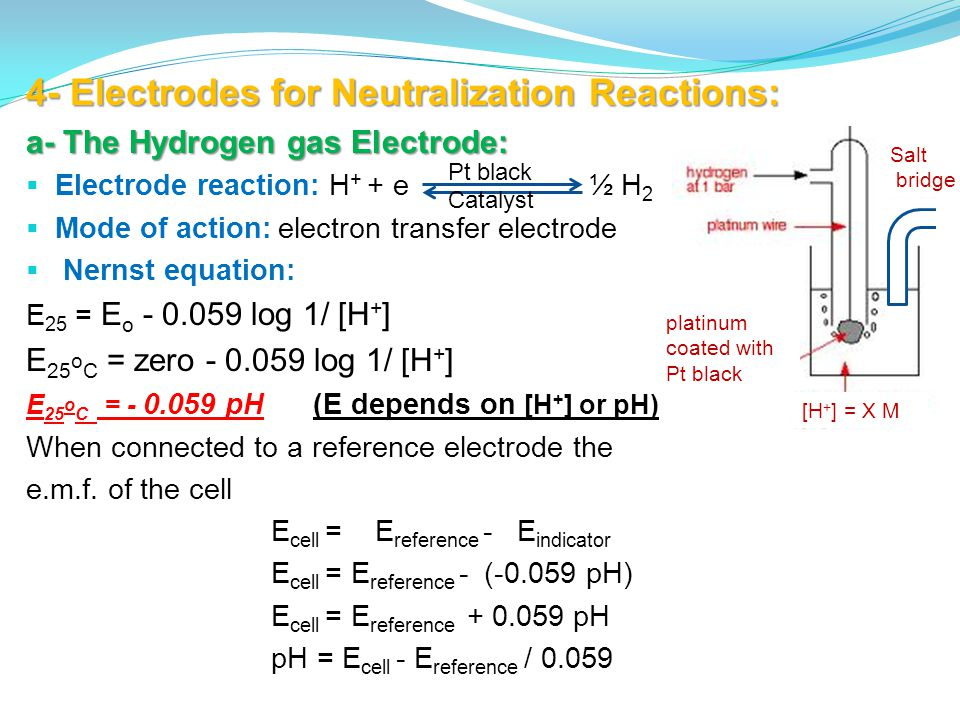 4 ‑ Electrodes for Neutralization Reactions: a ‑ The Hydrogen gas Electrode:  Electrode reaction: H + + e ½ H 2  Mode of action: electron transfer electrode  Nernst equation: E 25 = E o - 0.059 log 1/ [H + ] E 25 o C = zero - 0.059 log 1/ [H + ] E 25 o C = - 0.059 pH (E depends on [H + ] or pH) When connected to a reference electrode the e.m.f.