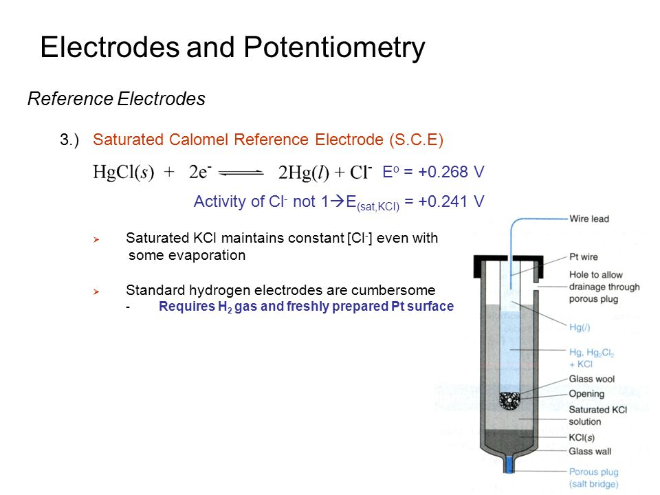 Electrodes and Potentiometry Reference Electrodes 3.)Saturated Calomel Reference Electrode (S.C.E)  Saturated KCl maintains constant [Cl - ] even with some evaporation  Standard hydrogen electrodes are cumbersome - Requires H 2 gas and freshly prepared Pt surface E o = +0.268 V Activity of Cl - not 1  E (sat,KCl) = +0.241 V