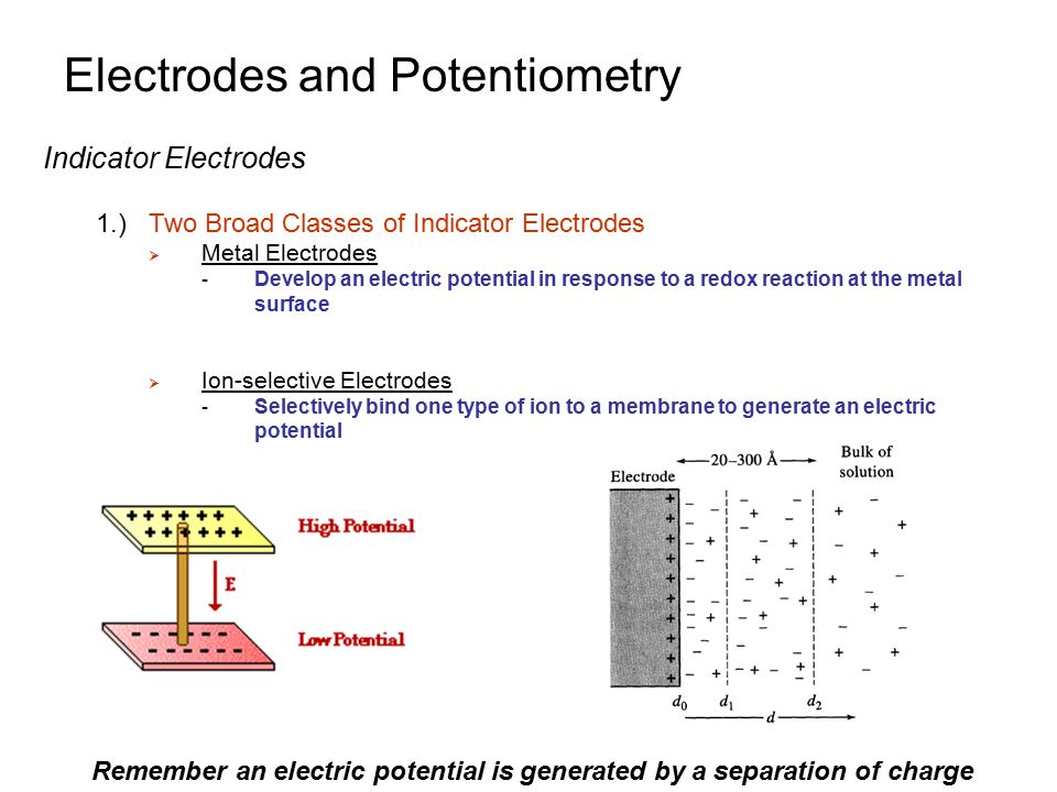 Electrodes and Potentiometry Indicator Electrodes 1.)Two Broad Classes of Indicator Electrodes  Metal Electrodes - Develop an electric potential in response to a redox reaction at the metal surface  Ion-selective Electrodes - Selectively bind one type of ion to a membrane to generate an electric potential Remember an electric potential is generated by a separation of charge