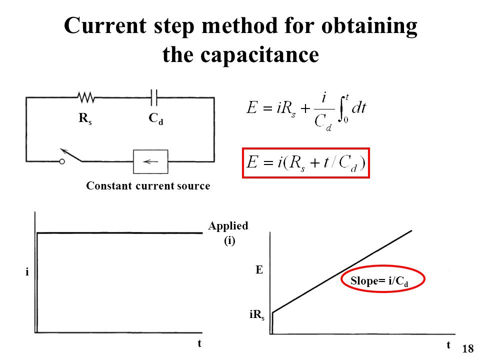 Current step method for obtaining the capacitance 18 Constant current source CdCd RsRs i t Applied (i) E iR s t Slope= i/C d