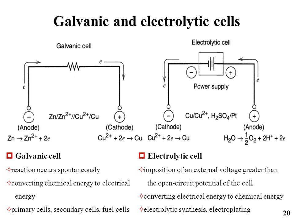 Galvanic and electrolytic cells 20  Galvanic cell  reaction occurs spontaneously  converting chemical energy to electrical energy  primary cells,
