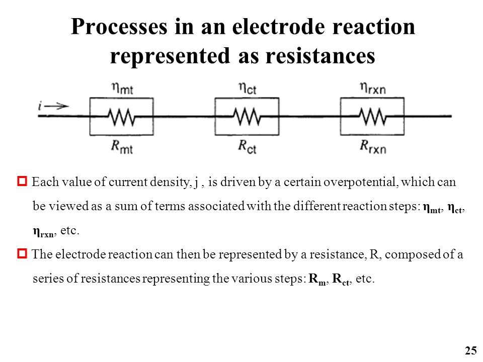 Processes in an electrode reaction represented as resistances 25  Each value of current density, j, is driven by a certain overpotential, which can b