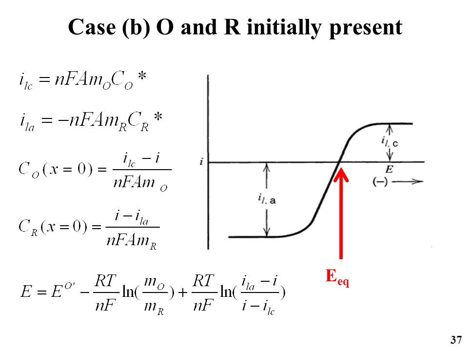Case (b) O and R initially present 37 E eq