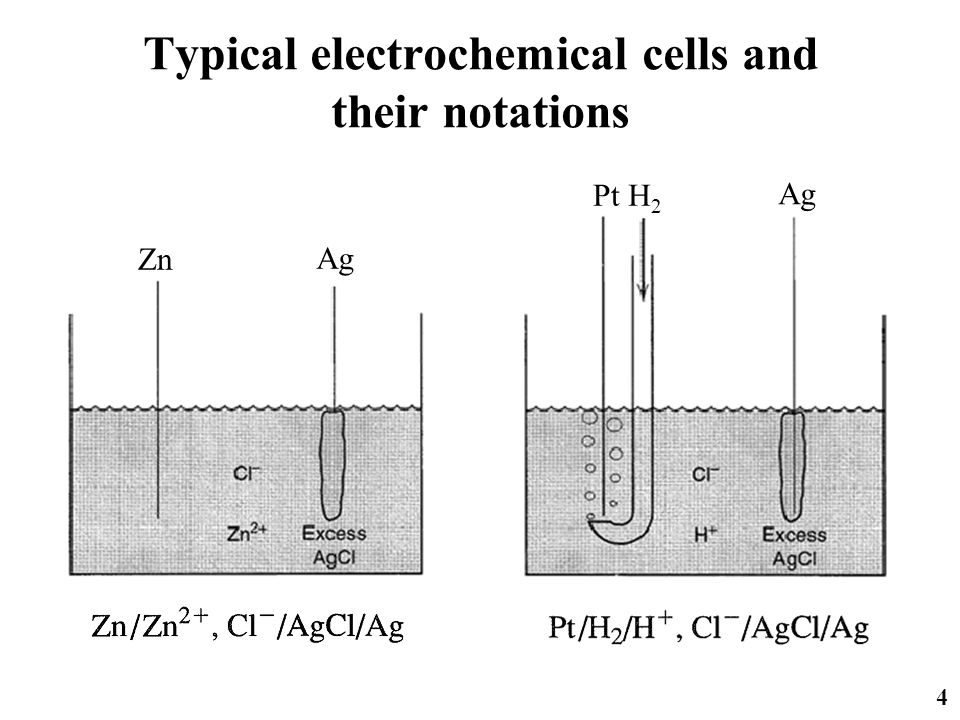 Typical electrochemical cells and their notations 4 Zn Ag PtH2H2 Ag