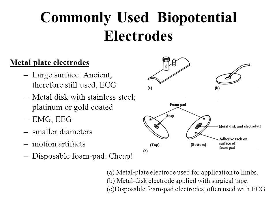 Commonly Used Biopotential Electrodes Metal plate electrodes –Large surface: Ancient, therefore still used, ECG –Metal disk with stainless steel; plat