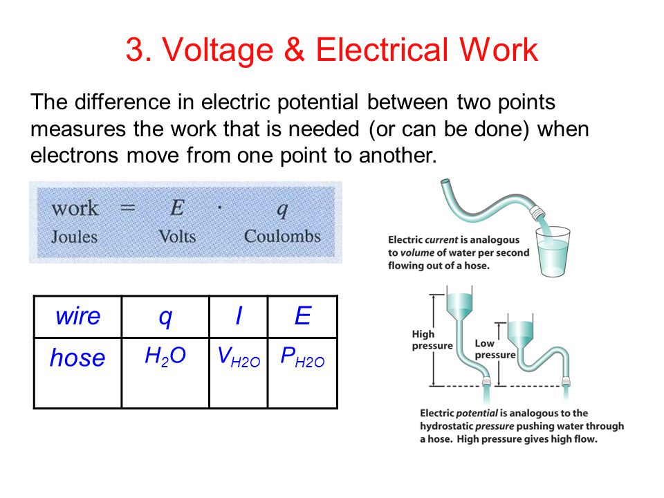 3. Voltage & Electrical Work wireqIE hose H2OH2OV H2O P H2O The difference in electric potential between two points measures the work that is needed (