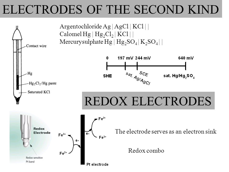 ELECTRODES OF THE SECOND KIND REDOX ELECTRODES The electrode serves as an electron sink Redox combo Argentochloride Ag | AgCl | KCl | | Calomel Hg | Hg 2 Cl 2 | KCl | | Mercurysulphate Hg | Hg 2 SO 4 | K 2 SO 4 | |