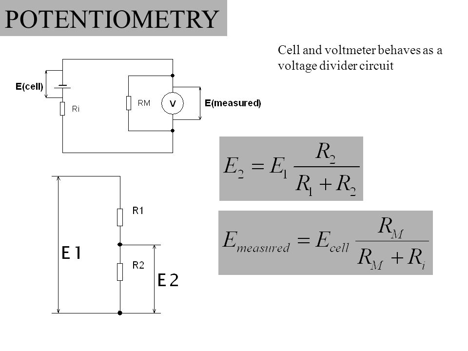 POTENTIOMETRY Cell and voltmeter behaves as a voltage divider circuit
