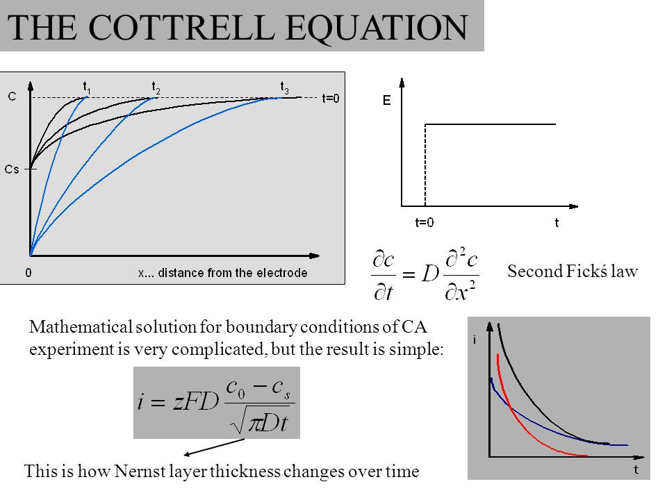 THE COTTRELL EQUATION Second Fickś law Mathematical solution for boundary conditions of CA experiment is very complicated, but the result is simple: This is how Nernst layer thickness changes over time