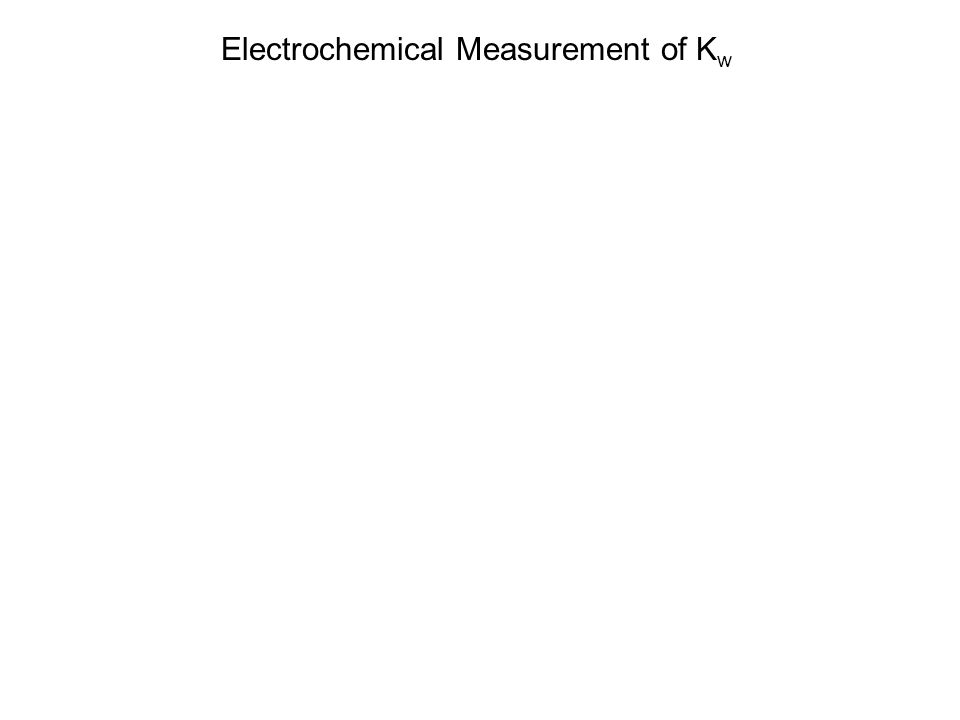 Electrochemical Measurement of K w