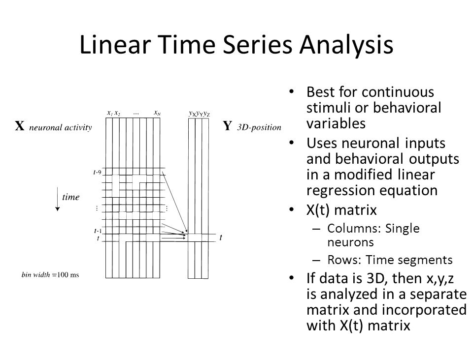 Linear Time Series Analysis Best for continuous stimuli or behavioral variables Uses neuronal inputs and behavioral outputs in a modified linear regression equation X(t) matrix – Columns: Single neurons – Rows: Time segments If data is 3D, then x,y,z is analyzed in a separate matrix and incorporated with X(t) matrix