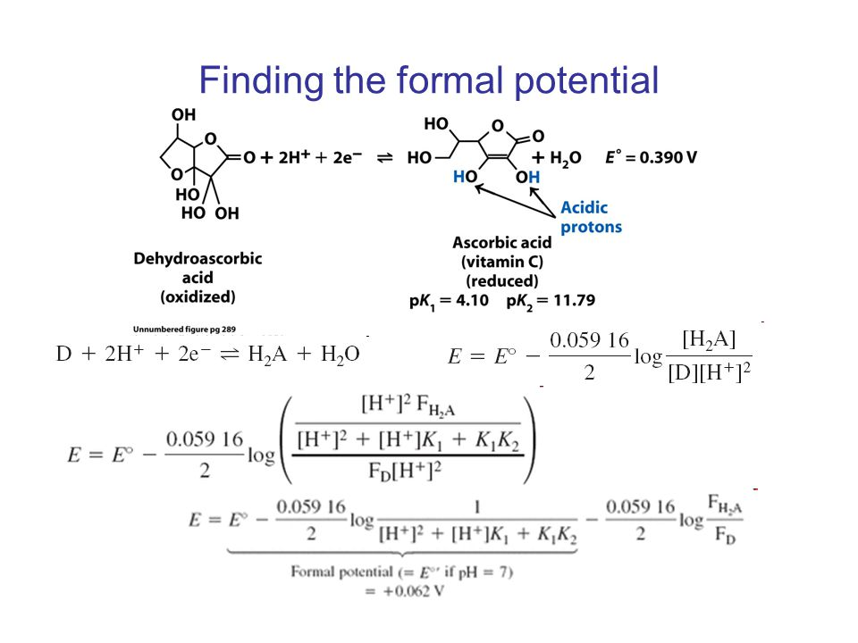 Finding the formal potential