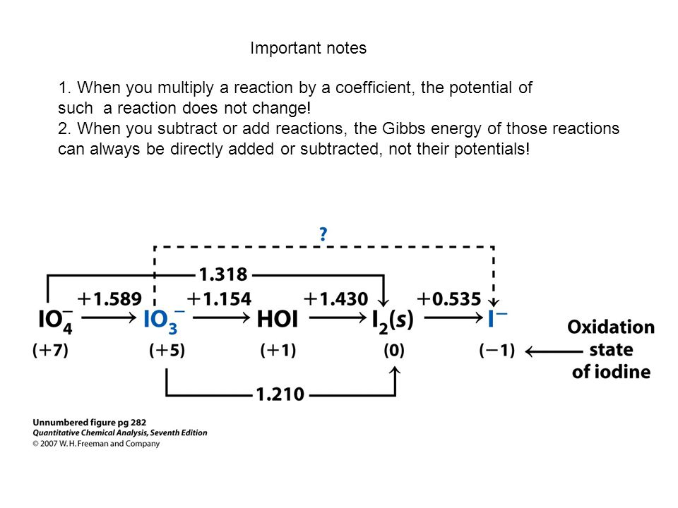 1. When you multiply a reaction by a coefficient, the potential of such a reaction does not change! 2. When you subtract or add reactions, the Gibbs e