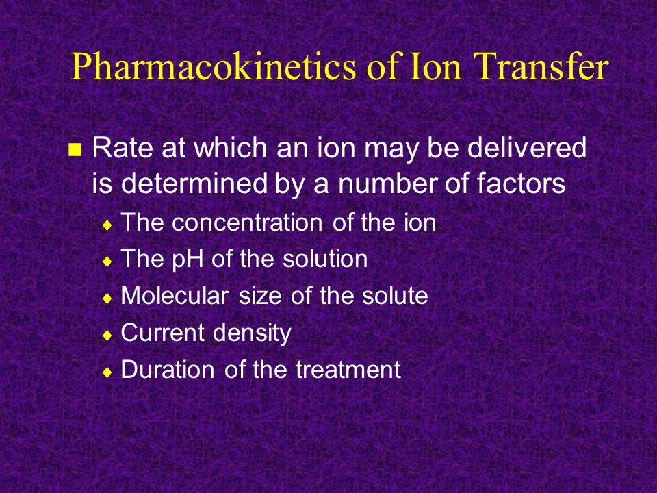 Selecting the Appropriate Ion n Inflammation  Dexamethasone (-)  Hydrocortisone (-)  Salicylate (-) n Spasm  Calcium (+)  Magnesium(+) n Analgesia  Lidocaine (+)  Magnesium (+) n Edema  Hyaluronidase(+)  Salicylate (-)  Mecholyl(+) n Open Skin Lesions  Zinc(+) n Scar Tissue  Chlorine(-)  Iodine(-)  Salicylate(-)
