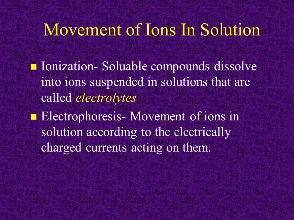 Iontophoresis Techniques