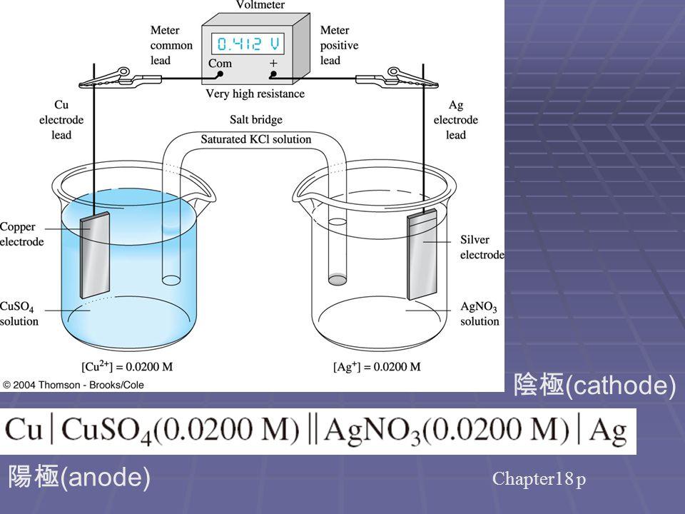 Chapter18 p 陽極 (anode) 陰極 (cathode)