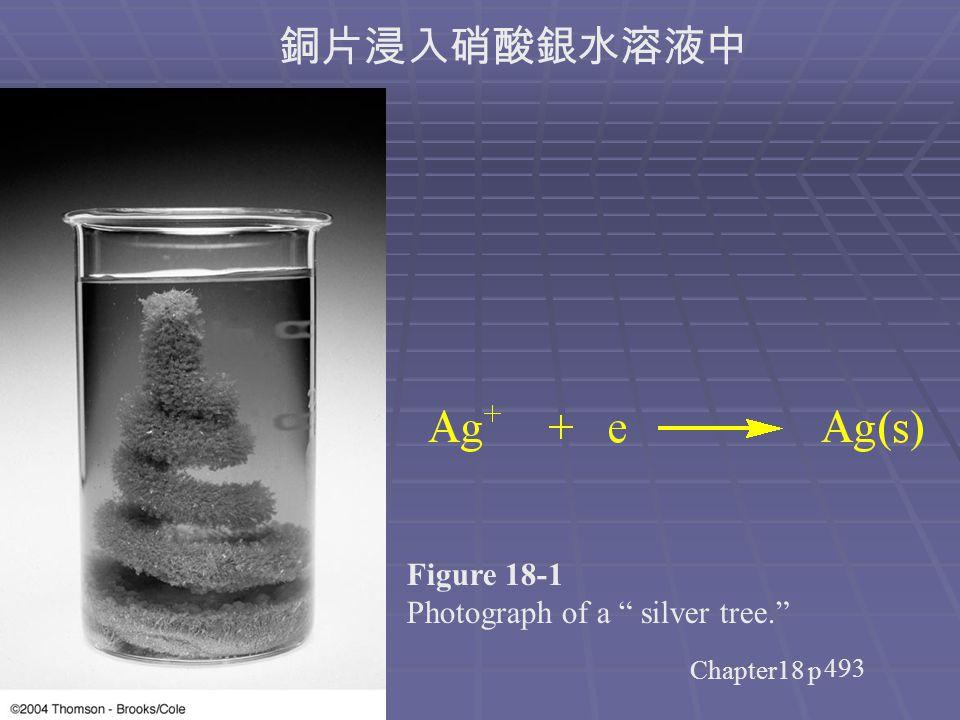 Chapter18 p 501 (b)