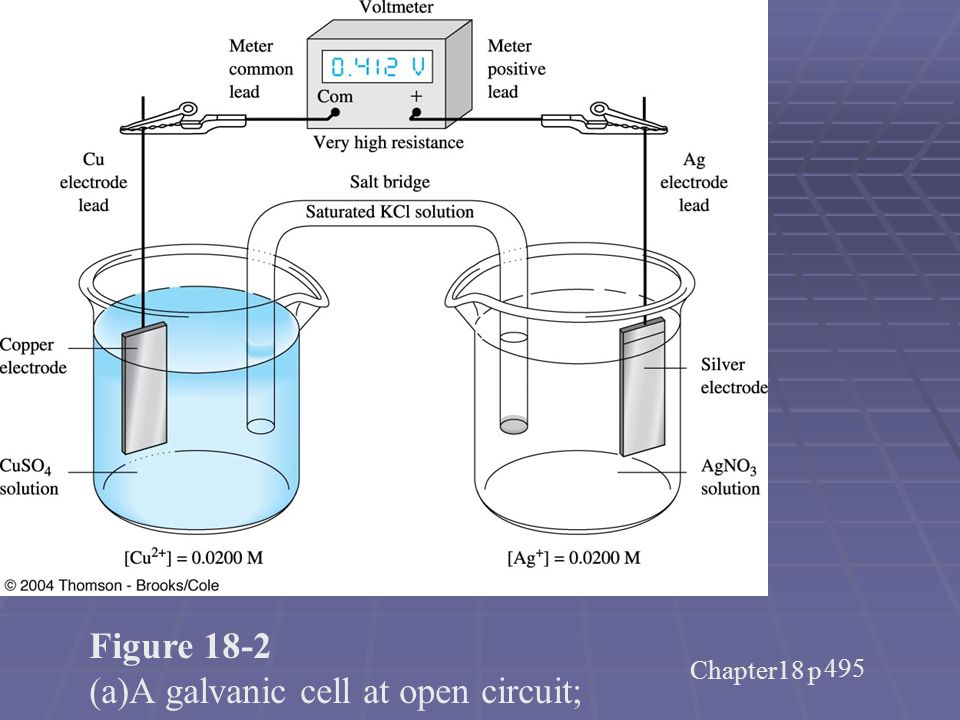 Chapter18 p 503 Figure 18-5 Cell potential in the galvanic cell of Figure 18-4b as a function of time.