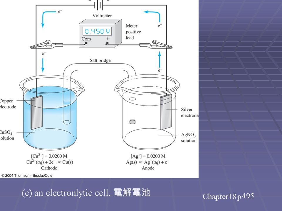 Chapter18 p 18C-2 The Standard Hydrogen Reference Electrode an electrode must be easy to construct, reversible, and highly reproducible in its behavior.