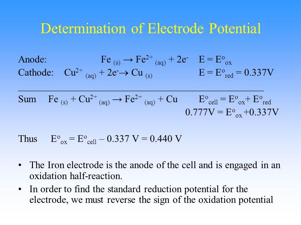 Determination of Electrode Potential Anode: Fe (s) → Fe 2+ (aq) + 2e - E = E o ox Cathode: Cu 2+ (aq) + 2e -  Cu (s) E = E o red = 0.337V ___________