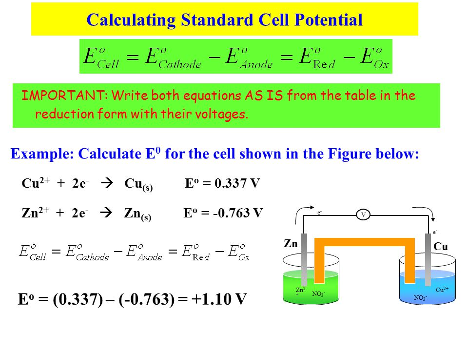Calculating Standard Cell Potential IMPORTANT: Write both equations AS IS from the table in the reduction form with their voltages.
