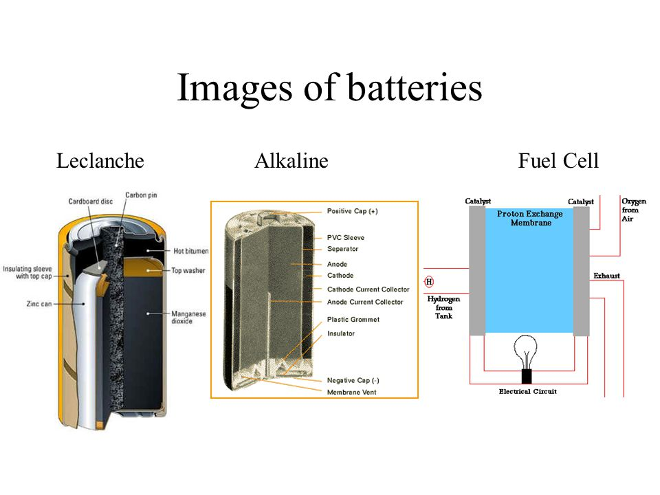 Images of batteries LeclancheAlkalineFuel Cell
