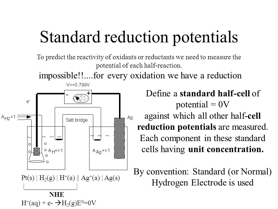 Standard reduction potentials To predict the reactivity of oxidants or reductants we need to measure the potential of each half-reaction.