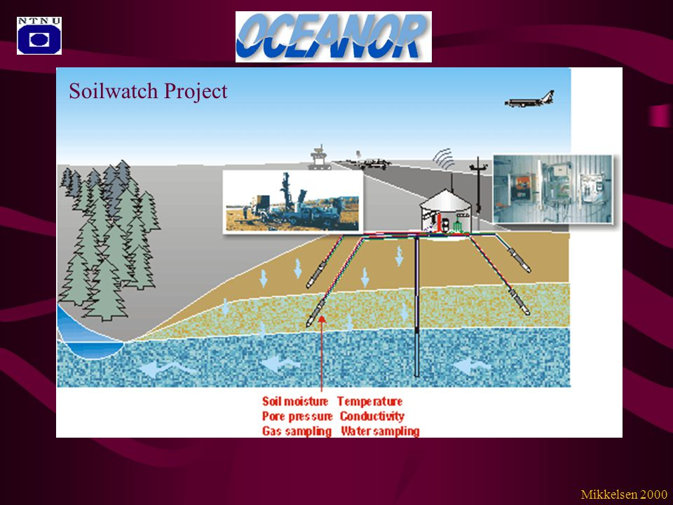 Soilwatch Project Mikkelsen 2000