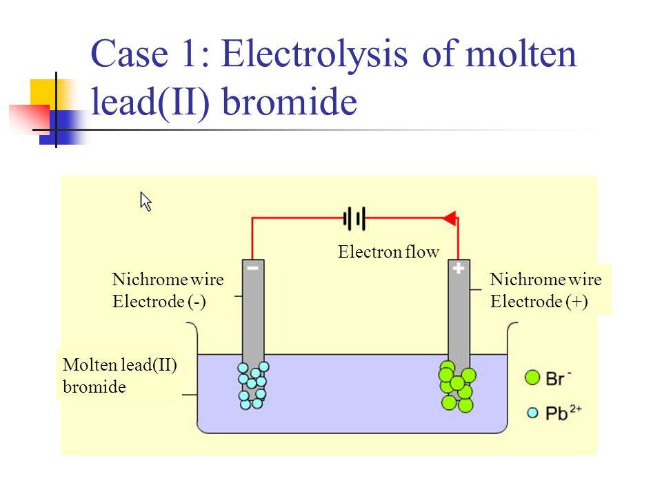 Case 1: Electrolysis of molten lead(II) bromide Nichrome wire Electrode (+) Nichrome wire Electrode (-) Molten lead(II) bromide Electron flow
