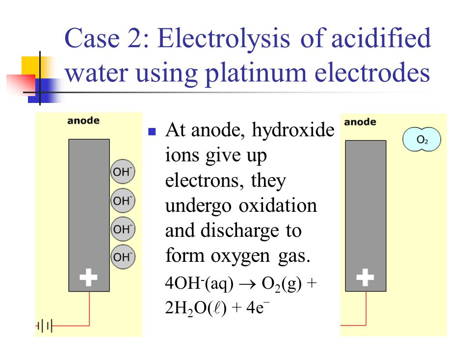 Case 2: Electrolysis of acidified water using platinum electrodes At anode, hydroxide ions give up electrons, they undergo oxidation and discharge to